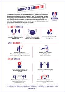 Reprise du badminton pour les jeunes – 15 décembre